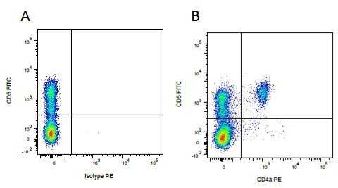 Anti Pig CD4 Alpha Antibody, clone MIL17 thumbnail image 5