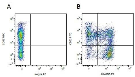 Anti Pig CD52 Antibody, clone 11/305/44 thumbnail image 3