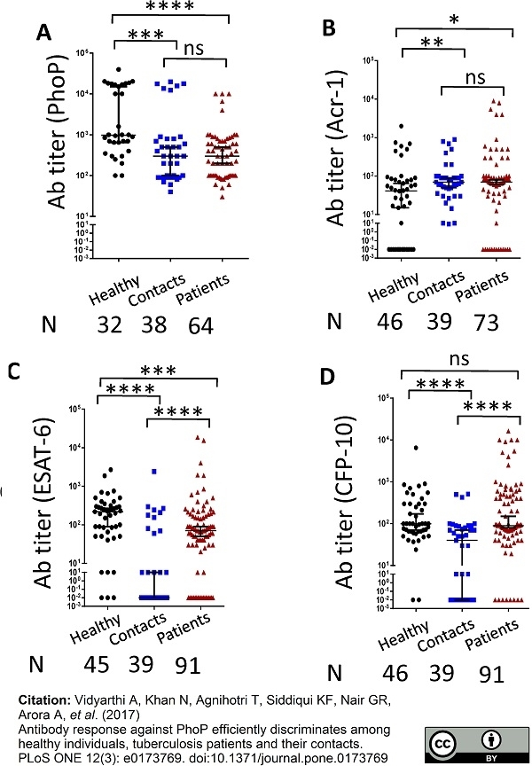 Anti Human IgG/A/M Antibody thumbnail image 1