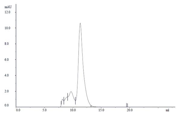 Recombinant Human IgA1 Lambda, clone AbD00264_hIgA1 thumbnail image 3