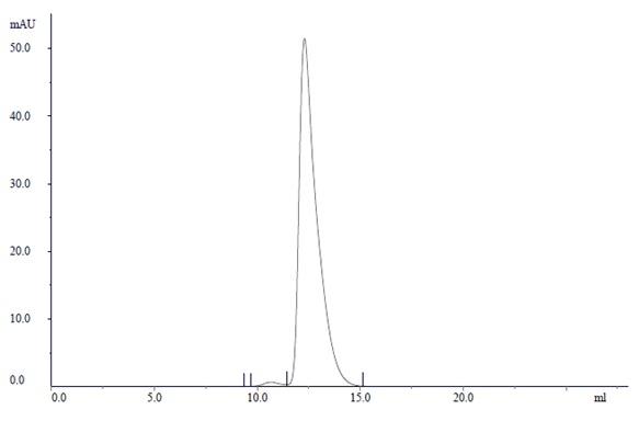 Recombinant Human IgG1 Lambda Allotype G1m3, clone AbD00264_hIgG1 thumbnail image 2